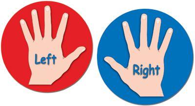 تاثیر راست یا چپ دست بودن بر نحوه گفتار شما