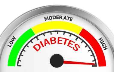 6 نشانه پیش دیابت
