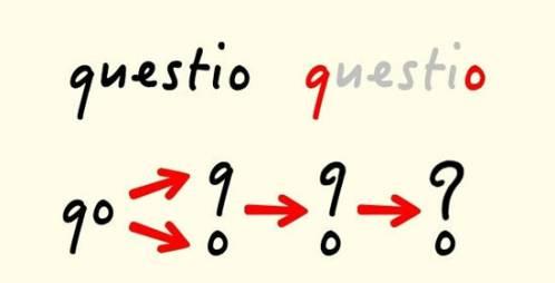 رازهای ۷ علامت و نشانه مشهور