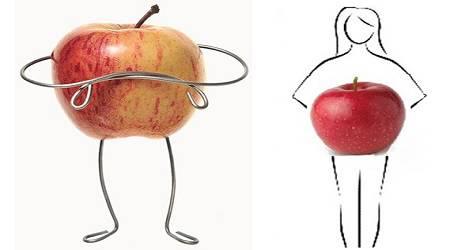 نحوه لباس پوشیدن خانم ها با اندام سیب